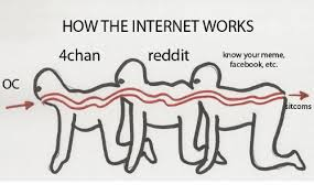 Memes 4chan - how the internet works 4chan reddit ow your meme facebook etc oc