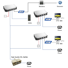 telephone wiring diagram from modem wiring diagrams