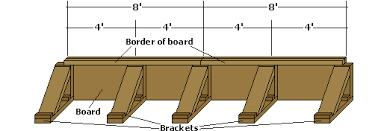 Build A Backyard Ice Rink Build Rink Brackets Do It Yourself Rink Brackets