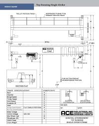 ace crane catalog