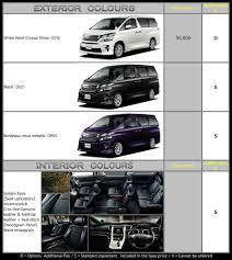 lexus vellfire price toyota vellfire golden eyes 2 destino u0027s export new car