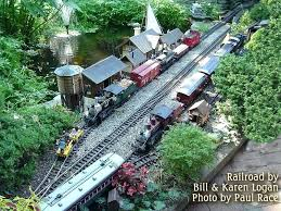 Garden Railroad Layouts Garden Rail Techsolutionsql Club