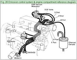 passenger toyota 4k carburetor diagram questions u0026 answers with