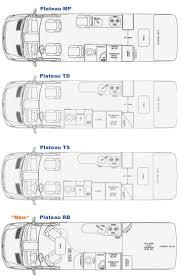 Itasca Rv Floor Plans by 88 Best Rv U0026 Images On Pinterest Rv Motors And Campers