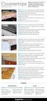 concrete wood countertops cost mahogany wood autumn lasalle door