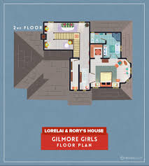 time to tour the floor plans of some cult tv shows 13 photos