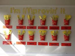 primary classroom displays for ks2 year 3 year 4 year 5