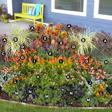 Garden Flowers Ideas Landscaping Ideas A Flower Garden For Corner Spaces