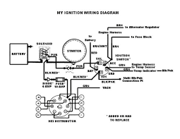 ignition switch wiring diagram chevy 350 starter motor how wire