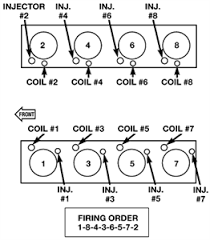 2002 jeep liberty cylinder order solved firing order for a jeep grand 4 7 liter fixya