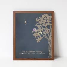 in memory of baby family tree print sympathy gift miscarriage