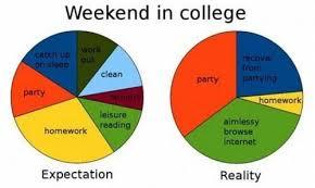 Hilarious College Memes - funny weekend in college meme bajiroo com