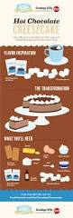 halloween baking championship 2017 chocolate cheesecake infographic holiday baking