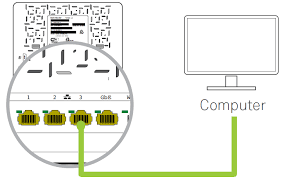 telstra connecting to a wired ethernet connection support