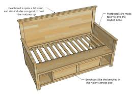 Woodworking Plans For Beds With Storage by Daybeds With Trundle And Storage Diy Wooden Bench More Twin Bed