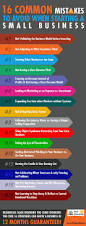 How To Start A Decorating Business From Home Best 25 Starting A Business Ideas On Pinterest Startup Business