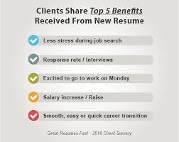 top resume named 2017 best resume writer 1 top resume writer 2017