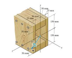 box beam solved the box beam is subjected to the internal moment o