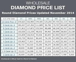 diamond rings price images 3 carat solitaire diamond ring prices 3 carat round diamond ring jpg