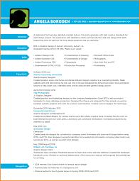 resume customization reasons 11 graphic designer cv pdf applicationleter