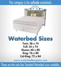 Twin Bed Size In Feet Squiggle U0027s Rustic Nursery Tour Erinwiggle Com All About Crib