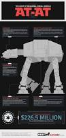 this is how much it would cost to build a u0027star wars u0027 at at