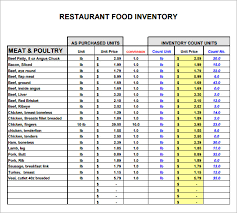 Kitchen Inventory Spreadsheet by Sle Restaurant Inventory 6 Documents In Pdf