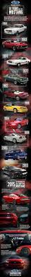mustang models by year pictures 98 best ford mustang 1965 images on mustang