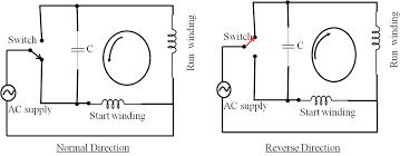 electric motor wiring diagram single phase floralfrocks