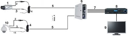 video balun tr 1ac dc video and audio transmission power