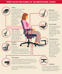 things for your desk at work how you should sit at your desk according to science