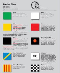 Flag Color Meanings Race Flags