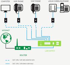 simple phone line splitter wiring diagram dslhone wiring