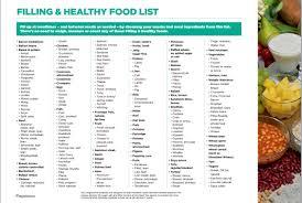 simply filling food list shred diet menu pdf