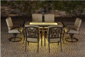 Outdoor Furniture Sale Sears by Dreaming Of Summer Shop Sears For Outdoor Living Innovations At