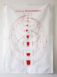 Disigen Pop Chart Lab Design Data U003d Delight Kitchen