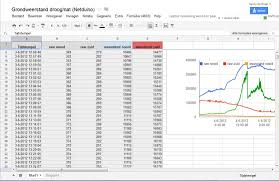 How To Use Google Spreadsheet As Database How To Use Google Docs For Data Logging 6 Steps