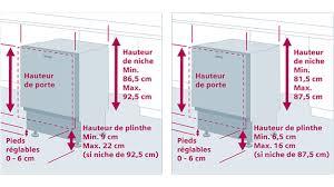 hauteur plinthe cuisine hauteur de plinthe
