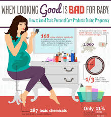 a safe guide to personal care products and makeup during pregnancy