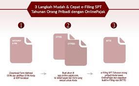 petunjuk membuat npwp online cara mendapatkan e fin wajib pajak pribadi onlinepajak