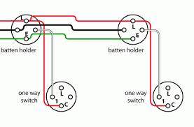 100 cat5e wiring diagram australia emejing australian
