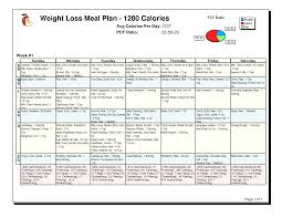 printable weight loss diet chart unique printable weight loss chart downloadtarget