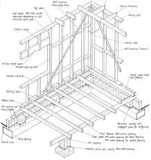 picture of a house structure house pictures