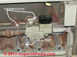 Gas Water Heater Pilot Light Natural Gas Furnace Pilot Light Wont Stay Lit Pilot Light Water