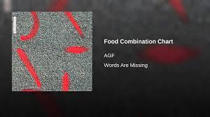 food combination chart youtube
