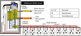 how to wire 240 volt outlets and plugs new 3 pole 4 wire grounding