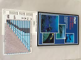 padi open water diver manual padi 9781878663160 amazon com books
