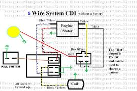 5 wire to 4 trailer wiring diagram diagrams fresh how a fuse box in