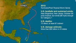 Direct Home Decor In The Countries Of The Far North Where The by Hurricane Sandy Fast Facts Cnn