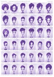 of the hairstyles images prince hairstyles every hairdo from 1978 to 2013 in one